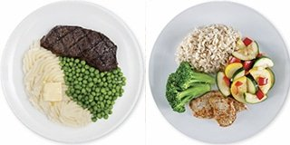 Old to New American Diet by American Cancer Institute